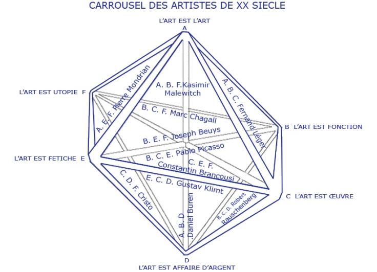 03 Carrousel des grands artistes